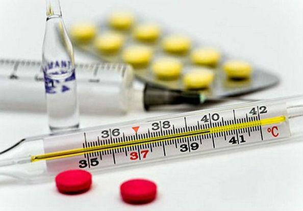 градусник и лекарства