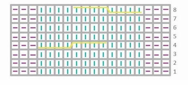 Красивые узоры спицами со схемами и описанием. Ажурные, объемные, плотные