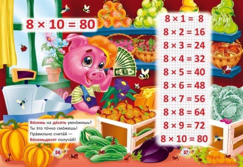 таблица умножения восемь карточка 1