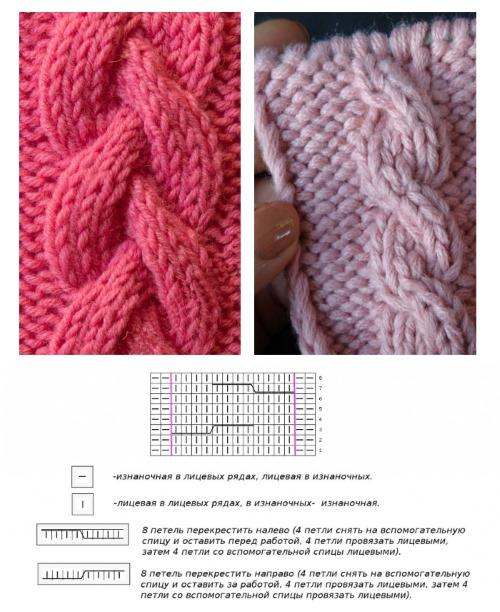Модные свитера 2019 женские. Схемы и описание вязания спицами. Мастер класс