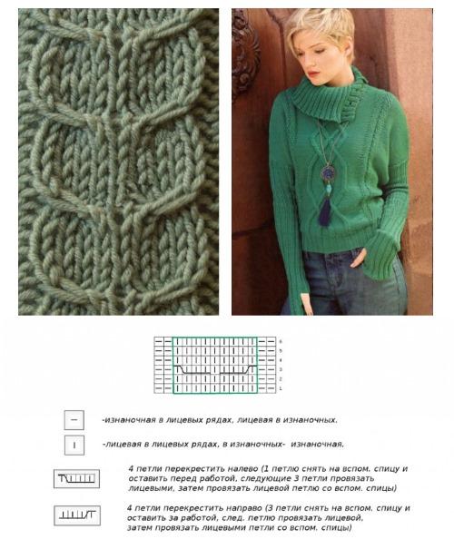 8478049a53f Простая коса Модные свитера 2019 женские. Схемы и описание вязания спицами.  Мастер класс