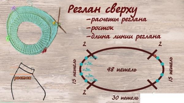 Кофта летучая мышь. Схема и описание вязания спицами для начинающих