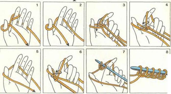 Как связать детский снуд спицами. Инструкции с описанием для начинающих